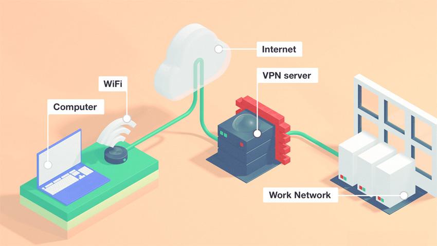 VPN-nedir-ne-işe-yarar.jpg